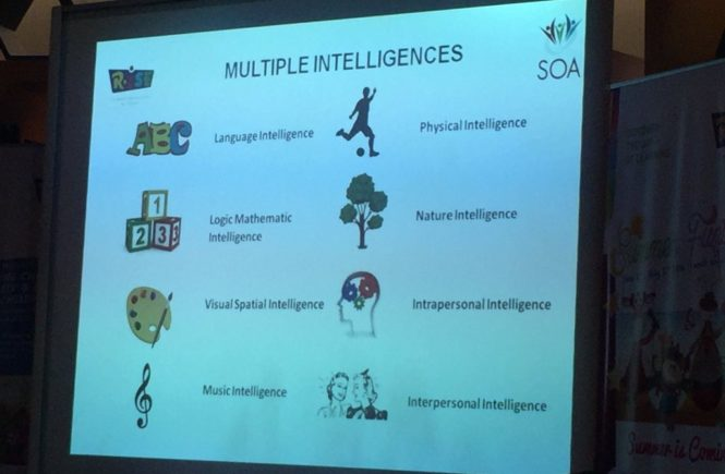 Multiple Intelligences, Seminar, Rise, Parenting