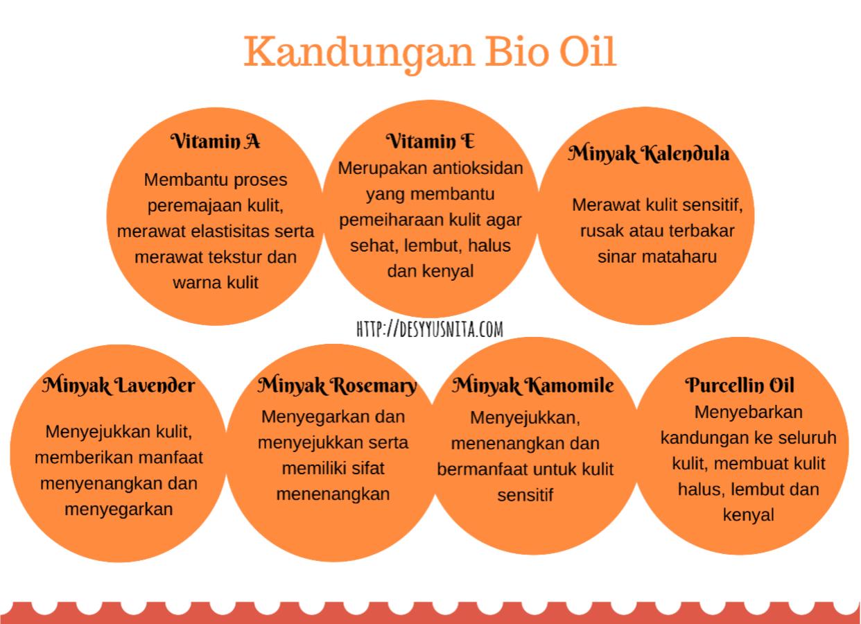 Bio Oil, #BioOilLoveYourSkinandLife, Skincare, Beauty, Perawatan Kulit, Kehamilan, Pregnancy