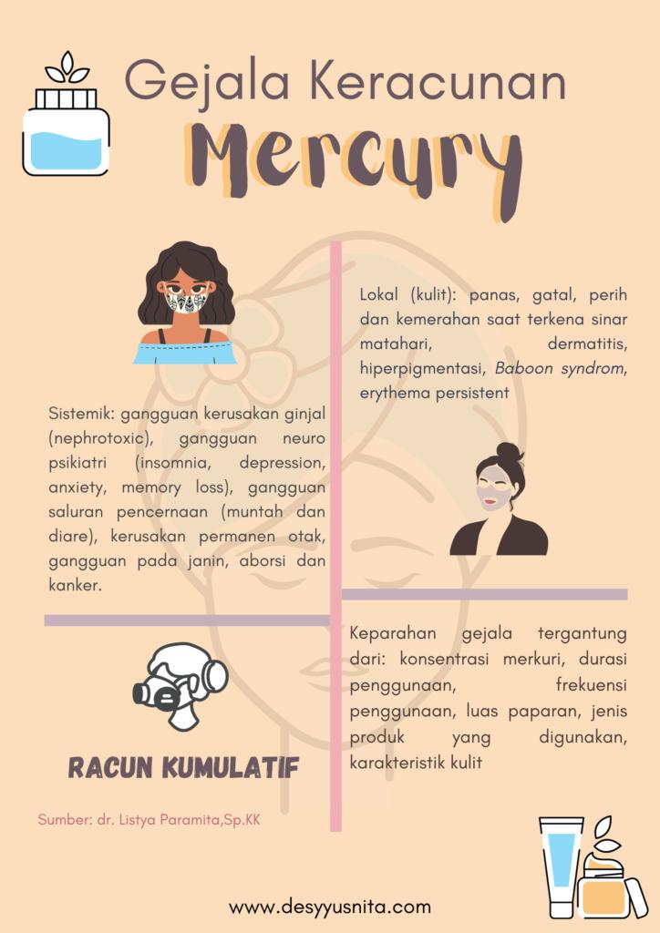 Gejala Keracunan Mercury