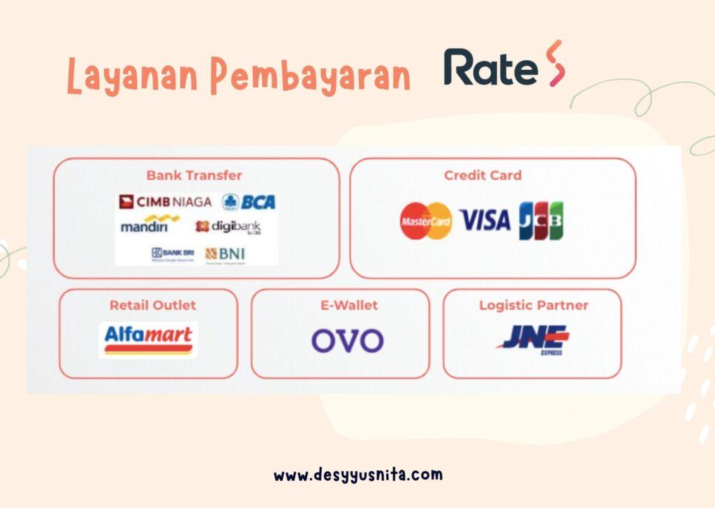 Layanan Pembayaran Rate S