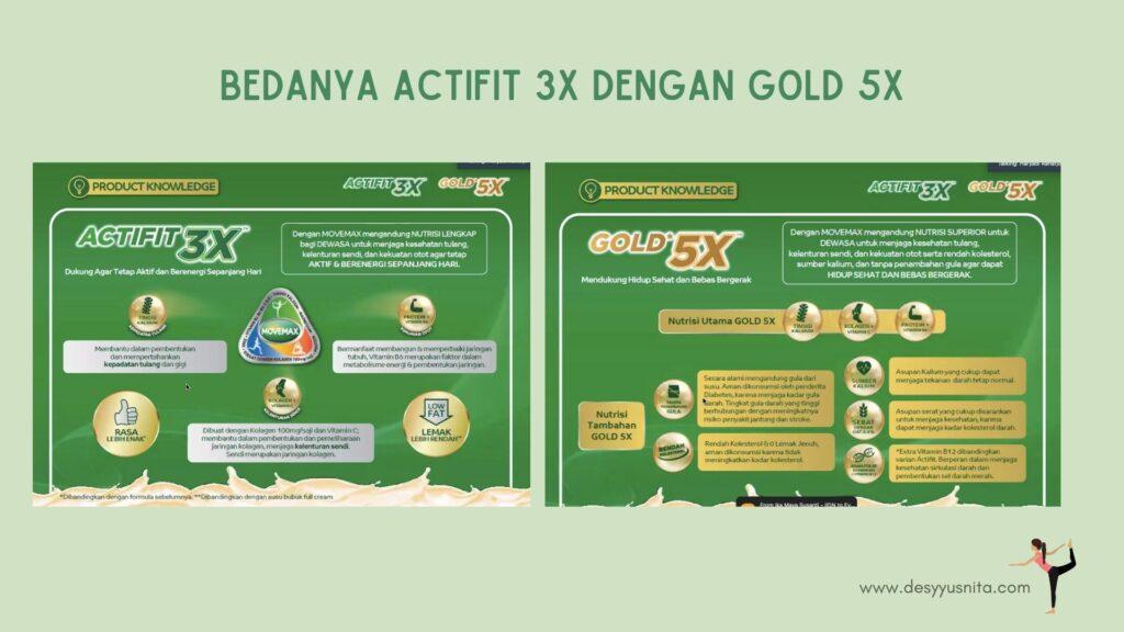 Perbedaan Actifit 3X & Gold 5X